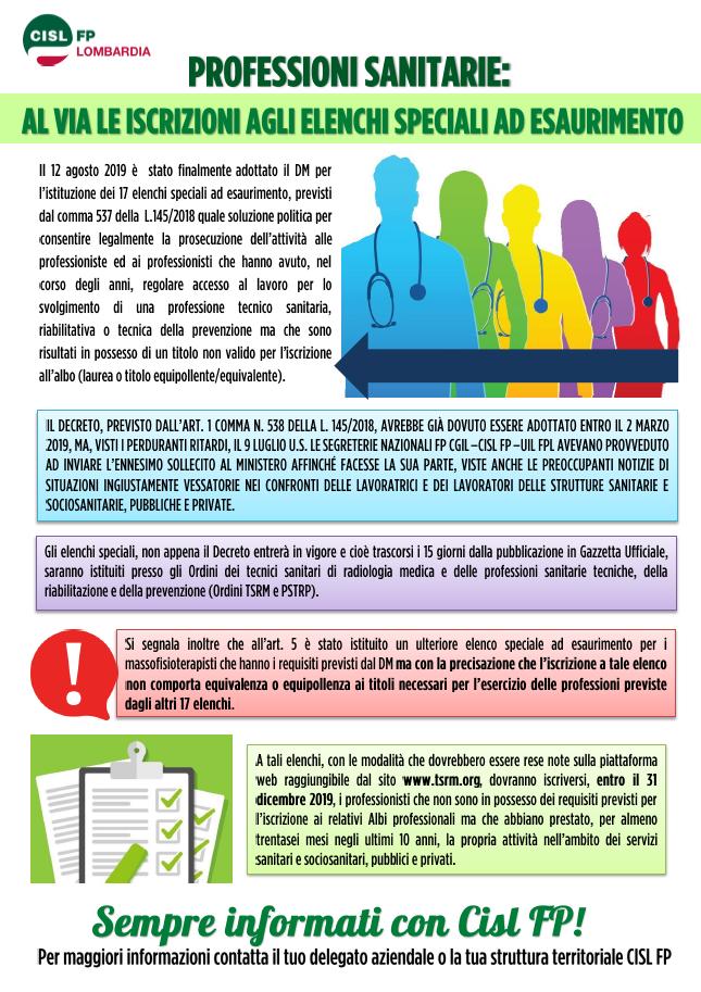 DM Elenchi speciali ad esaurimento Professioni Sanitarie