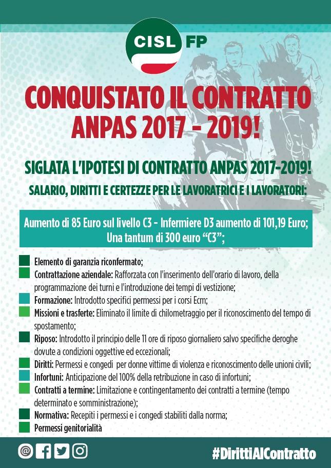 CCNL ANPAS 2017-2019 Diritti al contratto