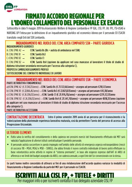 Accordo Ex Esacri Lombardia