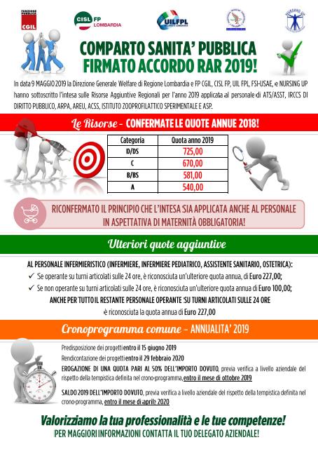 Firma Accordo RAR Comparto Sanità 2019 Lombardia