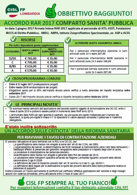 Volantino accordo RAR 2017